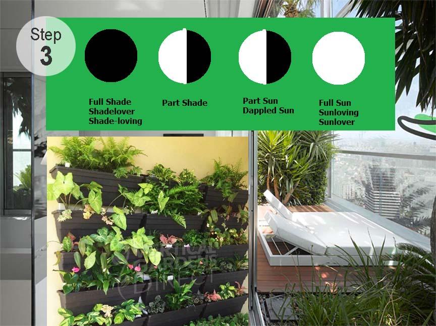 vertical wall garden outdoor